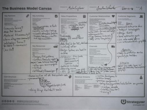 Metaexplorer business model canvas, 2020-12-28